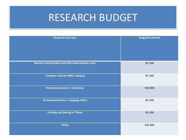 Phd thesis on capital budgeting