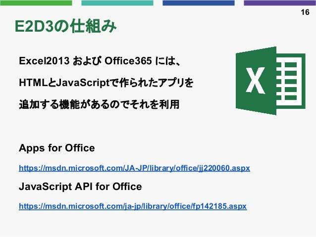 E2D3の仕組み Excel2013 および Office365 には、 HTMLとJavaScriptで作られたアプリを 追加する機能があるのでそれを利用 Apps for Office https://msdn.microsoft.com/...