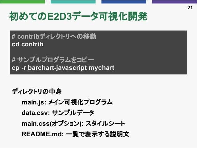 初めてのE2D3データ可視化開発 ディレクトリの中身 main.js: メイン可視化プログラム data.csv: サンプルデータ main.css(オプション): スタイルシート README.md: 一覧で表示する説明文 21 # cont...
