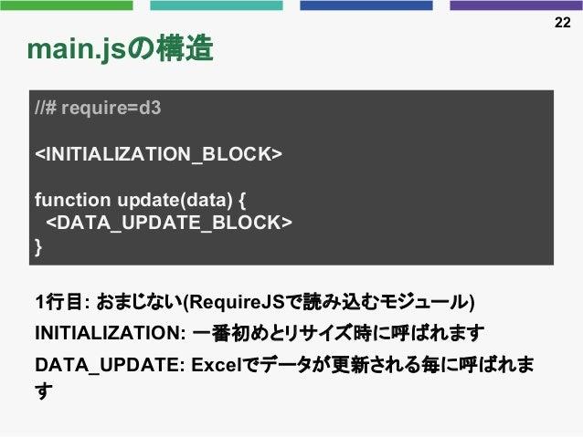 main.jsの構造 1行目: おまじない(RequireJSで読み込むモジュール) INITIALIZATION: 一番初めとリサイズ時に呼ばれます DATA_UPDATE: Excelでデータが更新される毎に呼ばれま す 22 //# re...