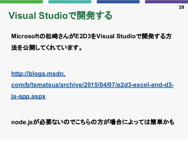 Visual Studioで開発する Microsoftの松崎さんがE2D3をVisual Studioで開発する方 法を公開してくれています。 http://blogs.msdn. com/b/tsmatsuz/archive/2015/04...