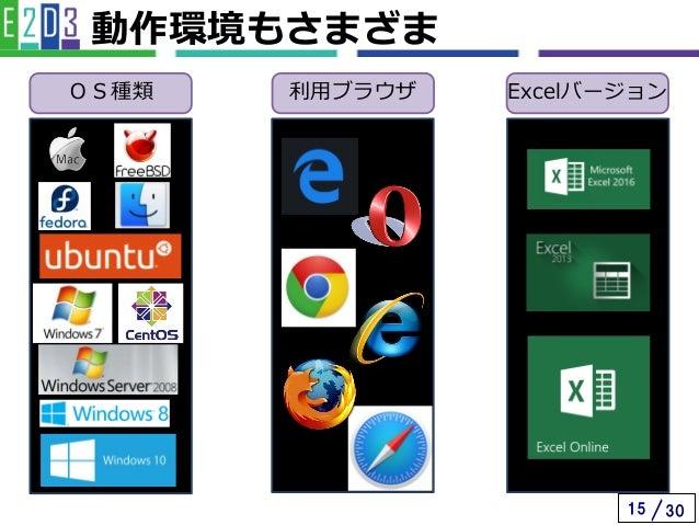 /15 30 動作環境もさまざま OS種類 利用ブラウザ Excelバージョン