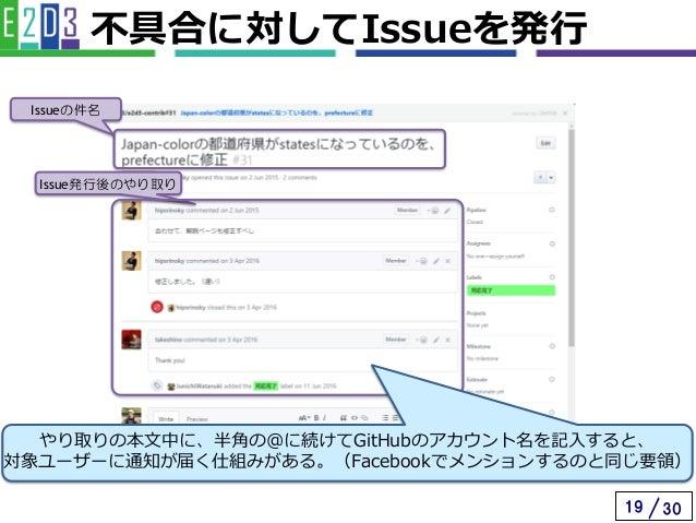 /19 30 不具合に対してIssueを発行 Issueの件名 Issue発行後のやり取り やり取りの本文中に、半角の@に続けてGitHubのアカウント名を記入すると、 対象ユーザーに通知が届く仕組みがある。(Facebookでメンションするの...