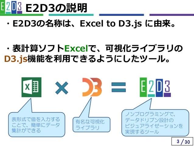 /3 30 E2D3の説明 ・E2D3の名称は、Excel to D3.js に由来。 ・表計算ソフトExcelで、可視化ライブラリの D3.js機能を利用できるようにしたツール。 表形式で値を入力する ことで、簡単にデータ 集計ができる 有名...