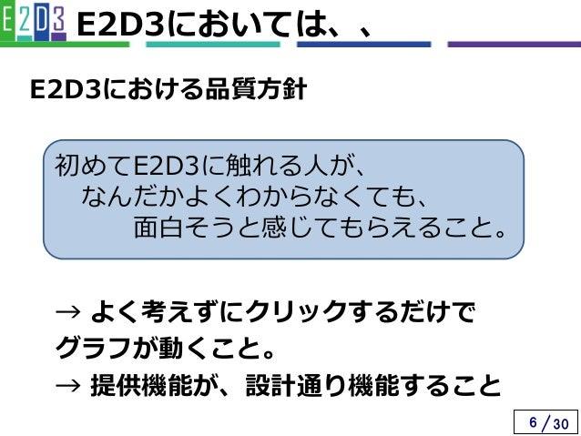 /6 30 E2D3においては、、 E2D3における品質方針 → よく考えずにクリックするだけで グラフが動くこと。 → 提供機能が、設計通り機能すること 初めてE2D3に触れる人が、 なんだかよくわからなくても、 面白そうと感じてもらえること。
