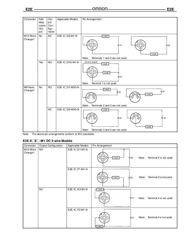 e2e 25 638?cb=1472568425 e2e  at nearapp.co