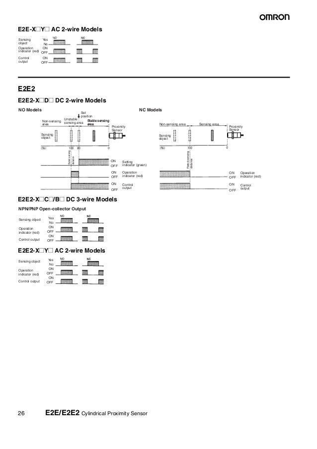 cbe2 ee2e2 26 638 sick photo eye wiring diagram efcaviation com omron photo eye wiring diagram at virtualis.co