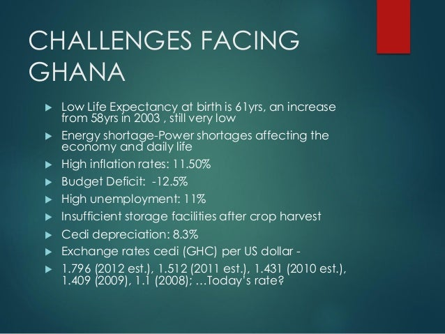 Daily forex rates ghana