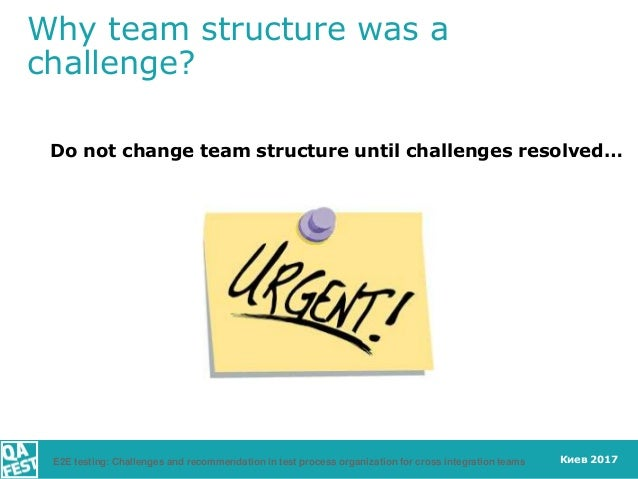 Киев 2017 Do not change team structure until challenges resolved… Why team structure was a challenge? E2E testing: Challen...