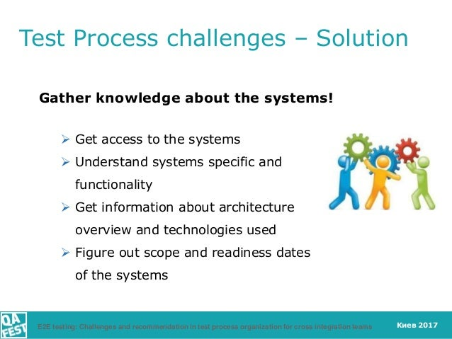 Киев 2017 Test Process challenges – Solution Gather knowledge about the systems!  Get access to the systems  Understand ...