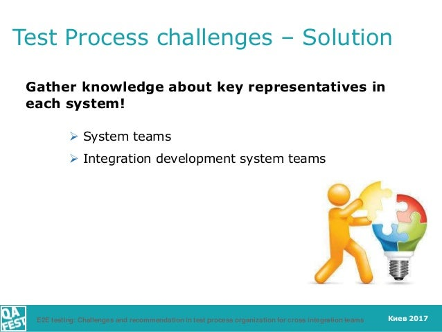 Киев 2017 Test Process challenges – Solution Gather knowledge about key representatives in each system!  System teams  I...