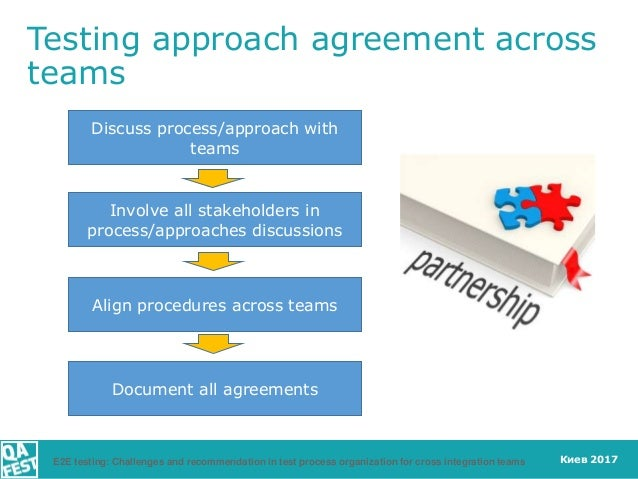 Киев 2017 Testing approach agreement across teams Discuss process/approach with teams Involve all stakeholders in process/...