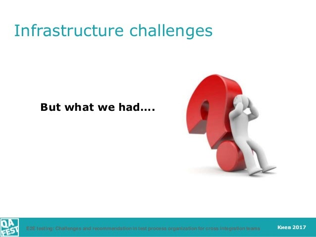 Киев 2017 But what we had…. Infrastructure challenges E2E testing: Challenges and recommendation in test process organizat...