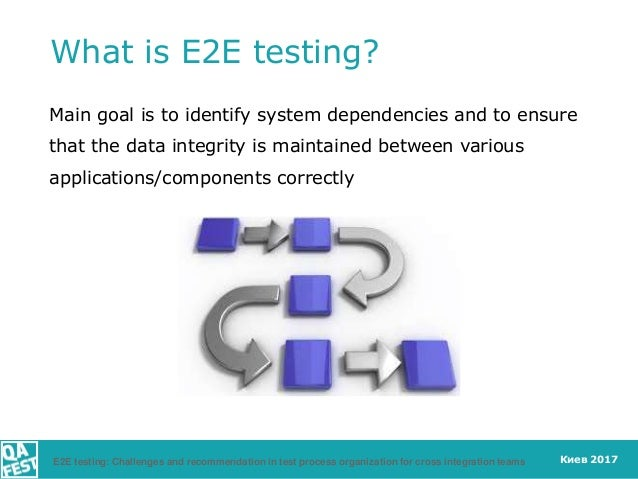 Киев 2017 What is E2E testing? Main goal is to identify system dependencies and to ensure that the data integrity is maint...