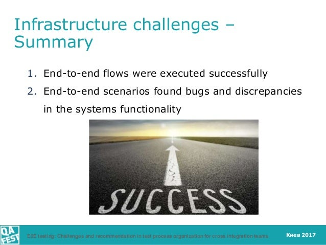 Киев 2017 Infrastructure challenges – Summary E2E testing: Challenges and recommendation in test process organization for ...