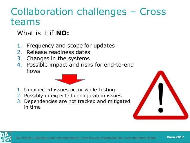 Киев 2017 Collaboration challenges – Cross teams What is it if NO: 1. Frequency and scope for updates 2. Release readiness...