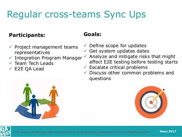 Киев 2017 Regular cross-teams Sync Ups Participants:  Project management teams representatives  Integration Program Mana...