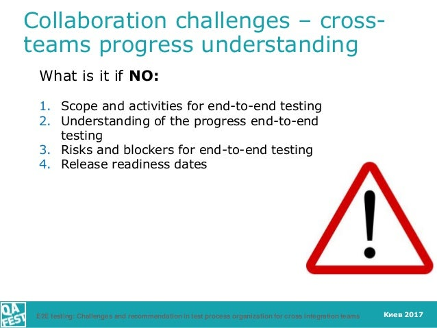 Киев 2017 Collaboration challenges – cross- teams progress understanding What is it if NO: 1. Scope and activities for end...