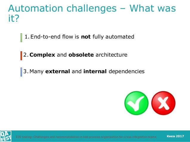 Киев 2017 Automation challenges – What was it? 2. Complex and obsolete architecture 1. End-to-end flow is not fully automa...