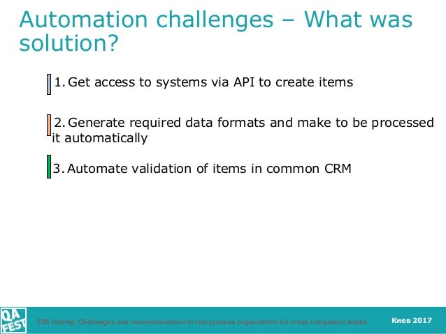 Киев 2017 Automation challenges – What was solution? 1. Get access to systems via API to create items 2. Generate required...