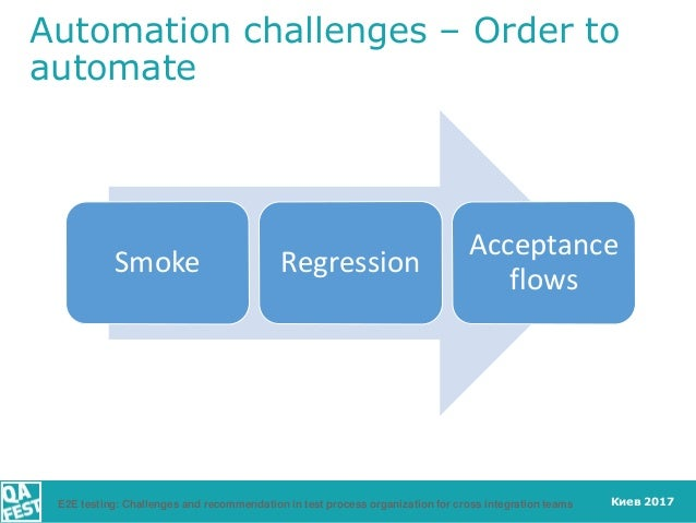 Киев 2017 Automation challenges – Order to automate Smoke Regression Acceptance flows E2E testing: Challenges and recommen...