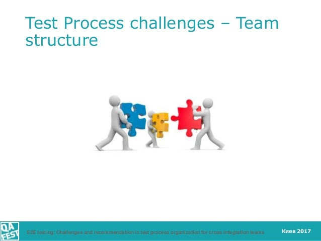 Киев 2017 Test Process challenges – Team structure E2E testing: Challenges and recommendation in test process organization...