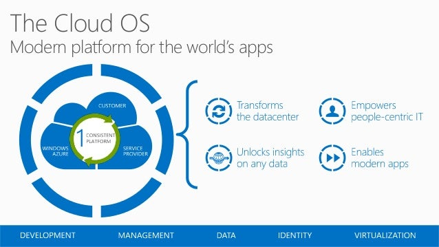 E2evc 2014 Building Clouds With Microsoft Cloud Os And