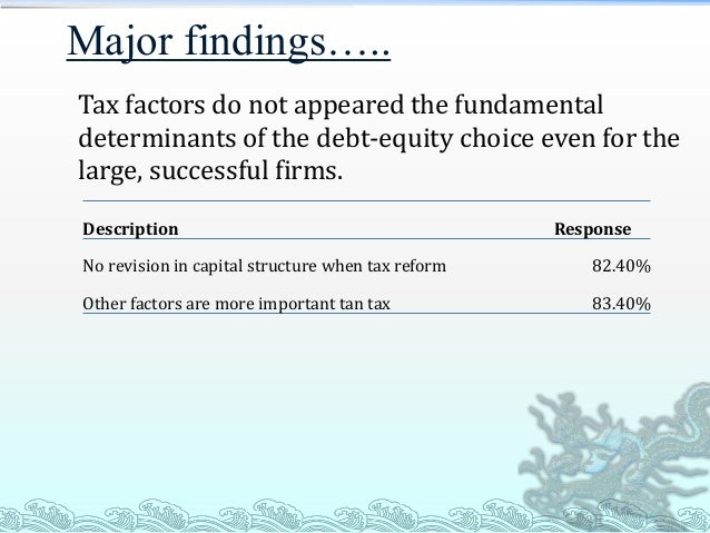 key determinants of capital structure in iran Based on these studies, there are almost similar agreements on the key internal  factors affecting capital structure including profitability, firm size,  real exchange  rate) on the capital structure by using a panel data of 186 firms listed in tehran.