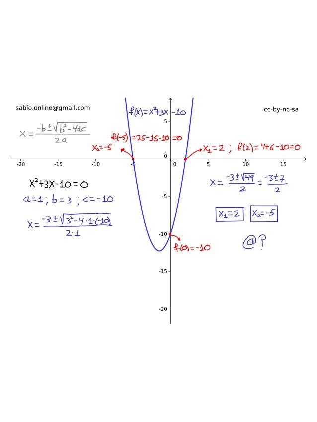 Ecuaciones De Segundo Grado Con Una Incógnita Iv