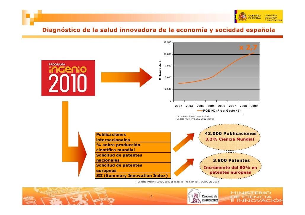 E2 I- Estrategia Estatal de Innovación Slide 3