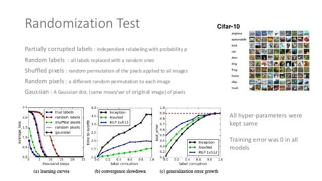 Takeaways • Effectivecapacityofaneuralnetworksissufficientformemorizing theentiredataset • Optimization!=Ge...