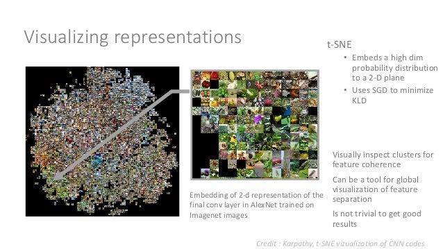 Localinterpretations Saliency/Attributionmaps Visualizethefeaturesintheinputspacethatmatteredfortheclassifi...