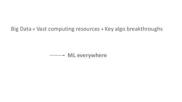 MLeverywhere BigData +Vastcomputingresources +Keyalgo breakthroughs