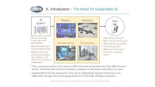 DARPA– XAIprogramconcept