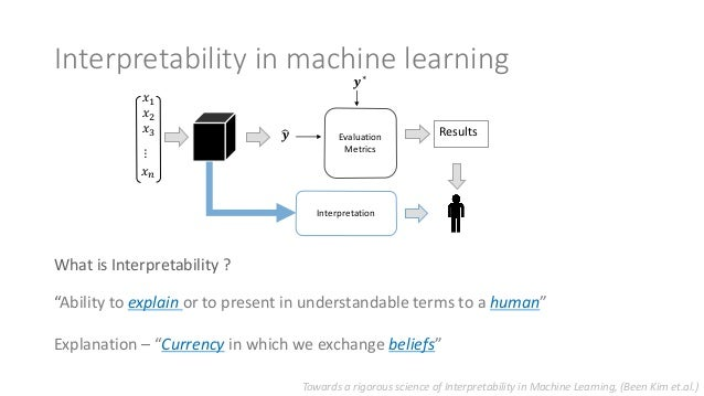 ExplainableModels Credit:DARPAXAIproject