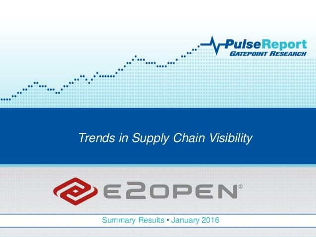 Summary Results • January 2016 Trends in Supply Chain Visibility