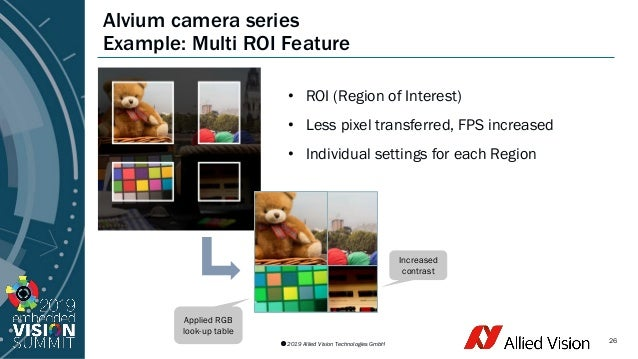 Accessing Advanced Image Processing Feature Sets with Alvium Cameras…