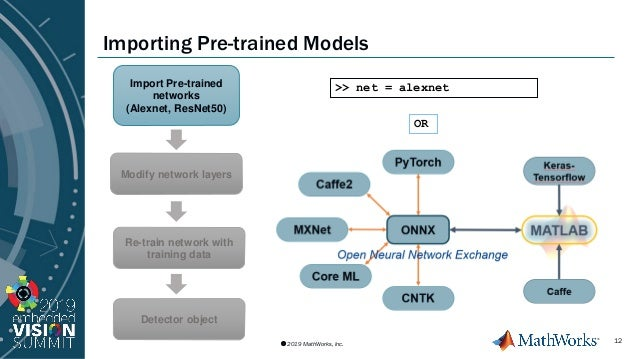 Deploying Deep Learning Models on Embedded Processors for