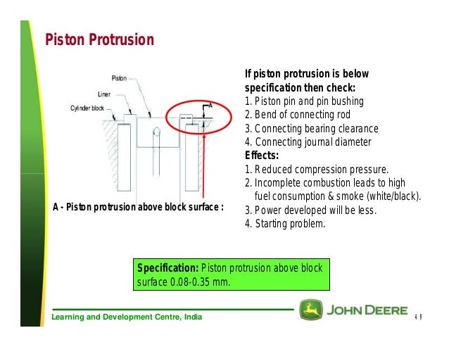 piston protrusion gauge