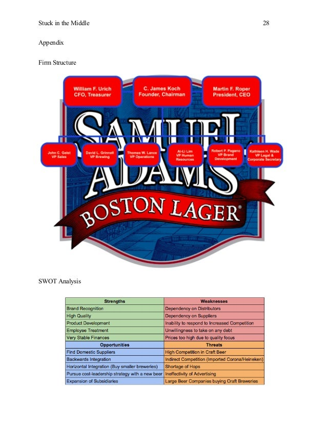 swot analysis for craft brewery Craft beer market: technology, trends and industry analysis and forecast to 2022 trade and distribution analysis for the craft beer market, contact information of major manufacturers swot analysis for new projects and feasibility analysis for new investment are included.