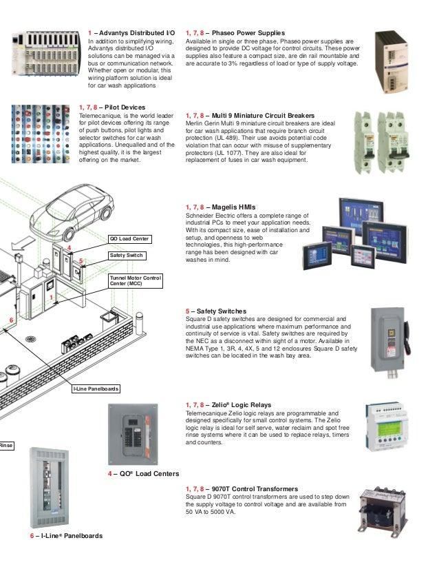 Tunnel Car Wash Solution 0106BR0504