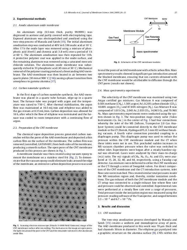 (PDF) Comparison of Membrane Inlet and Capillary ... |Membrane Introduction Mass Spectrometry