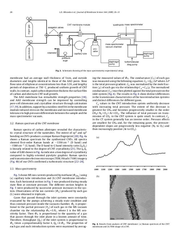 A Field-Portable Membrane Introduction Mass Spectrometer ... |Membrane Introduction Mass Spectrometry