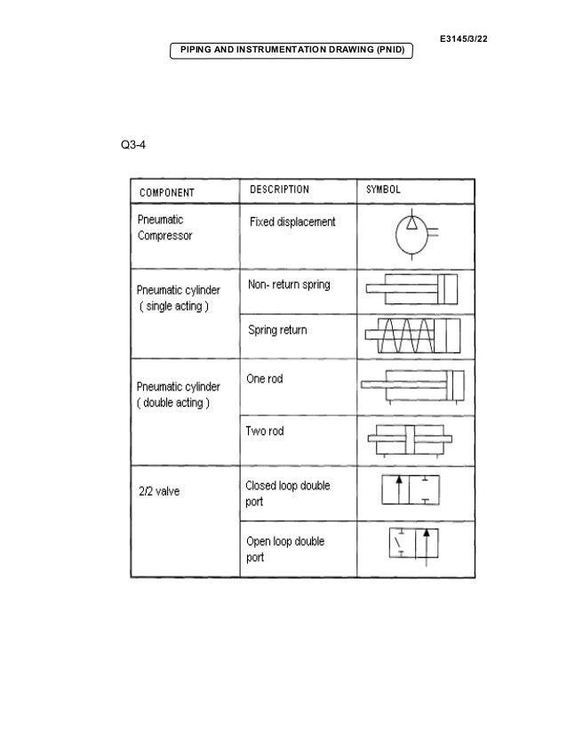 Basic Control System Unit3