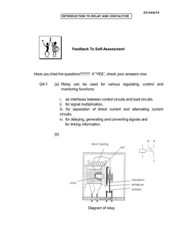 Basic Control System unit4