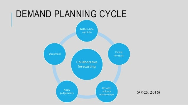 """describe the eight steps to forecasting and how they apply to business methods Load historical data and create master data for planning: the first step is to  define the """"planning objects"""" – what are the key data ele."""