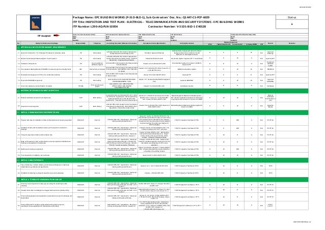 Inspection Amp Test Plan Electrical Telecommunications