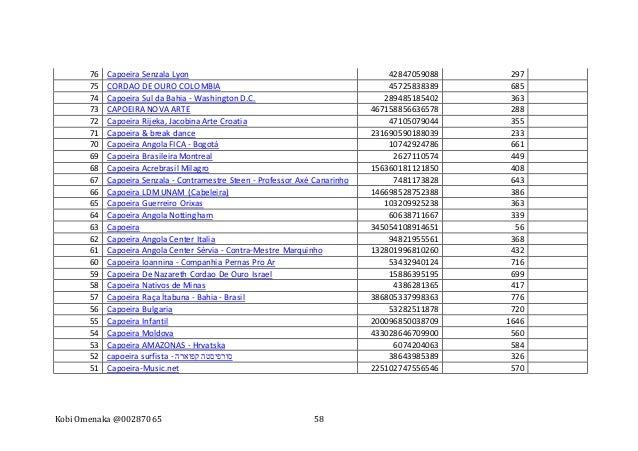 Dissertation data mining