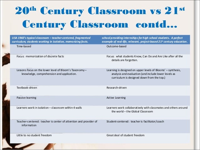 Modern Classroom Vs Traditional Classroom : Education for st century