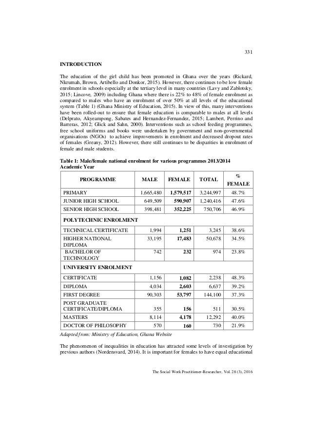 ut austin essay sample executive cv writing essay on love marriage vs arranged marriage